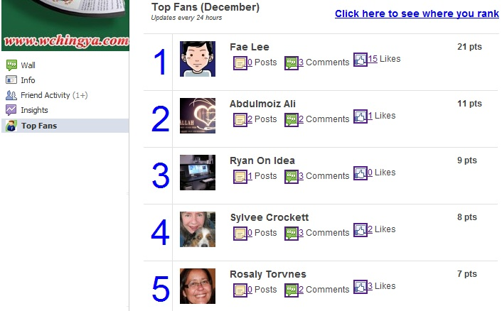 Top Fans by SocialAppsHQ