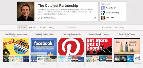 curator of infographics on pinterest